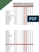 2017 Domestic Postgraduate Fee Schedule V10 17012017 Comms Version