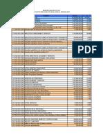 Presupuesto Inicial 2017