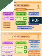 Apuntes Sistema Diedrico_ok
