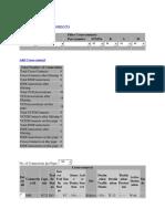 Configure Cross 252.25 15-1