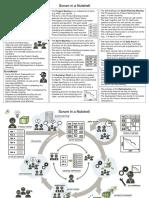 Scrum_in_a_nutshell.pdf