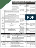 PPSC  Advt 03-2018- 08-02-2018