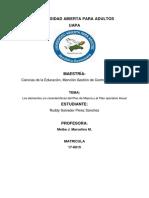 Ruddy Pérez - Tarea Unidad 3-Cuadro Elementos y Caracteristicas