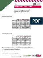 Info Trafic Paris-Courtalain-Droué Du 09 Avril 2018_tcm56-46804_tcm56-183792