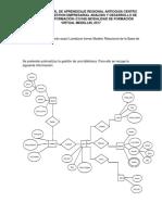 La Boratorio Modelo Relacional de La Base de Datos