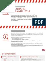 Perturbations SNCF en Paca - Dimanche 8 avril 2018