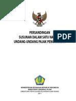 PersandinganUUPPh.pdf