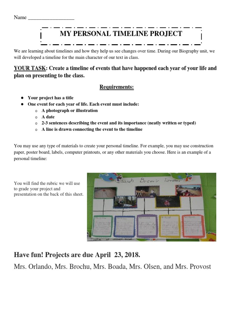 timeline project and rubric 2018 cognition psychology
