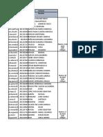 Distribución Taller Citología Dra. Ivette