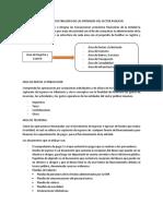 Transacciones Economico Finaciero de Las Entidades Del Sector Publicos