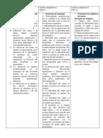 Criterios Diagnósticos Trastorno Del Sueño (1)