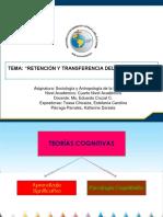 7 Procesos Auxiliares Del Aprendizaje_transferencia de Los Aprendizajes