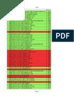 PCBS Perf Spreadsheet
