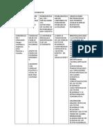 AREA DE SABERES Y CONOCIMIENTOS  15.docx