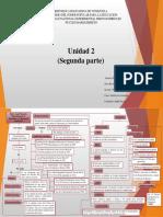 Gestion de Tegnologia Unidad 2 Parte 2 (1)