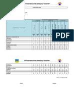 Formatos de Planificacion -Unidades- Sesiones
