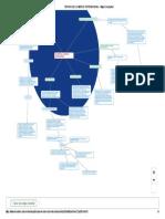 Teorias Del Comercio Internacional - Mapa Conceptual