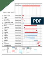 Cronograma de Hitos, para plan de gestión de cronograma