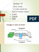 Experiment- Changes in the state of matter