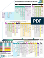 Majed Abdeen - PMBOK Processes 6th.pdf