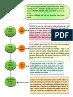 VALLEJO Diagrama.pdf