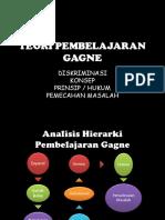 Teori Pembelajaran Gagne- Group 2