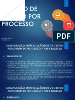 Apresentação_ Método de Custeio Por Processo (1)
