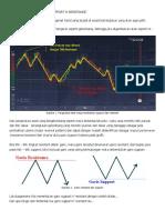 Strategi 60 Detik Dengan Support n Resistance (1)-1-1