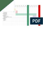 autamata project gantt chart - sheet1