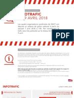 Prévisions trafic SNCF lundi 9 avril 2018