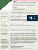 Fisco, la documentazione da presentare