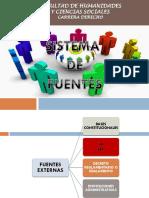Tema No. 3 Sistema de Fuentes