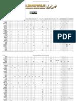 Tabella Comparazione Aperture Imboccature Soprano
