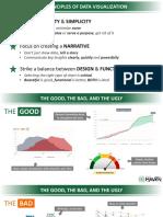 Data Visualization Slides