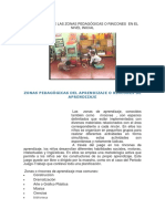 zona pedagogica.docx