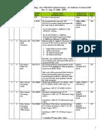 AC VTI Table 6 Event Codes - Rev1_0
