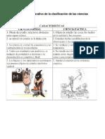 Cuadro Comparativo de La Clasificación de Las Ciencias