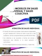 Modelos en Salud individual y colectiva