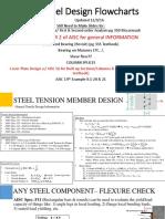 Steel Design FlowCharts 4-17-17 (4) (1)