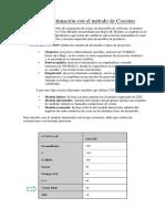Análisis y aplicación del método COCOMO
