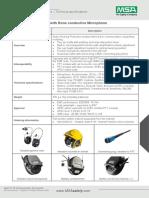 Gallet F1 XF - Protección Auditiva