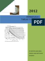 Cap 5 Tablas y Graficas Hidraulica 10oct2014