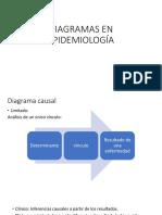 Diagramas en Epidemiología