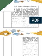 Plantilla problemas éticos tarea 3.docx