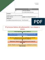 Actividad 5 - Administracion - Diagrama El Proceso Básico de Planeación