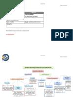 Actividad 3- Administracion- Factores Externos e Internos - Rigoberto