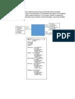 Ejercicios Resuletos de Balance de Materia 7-11