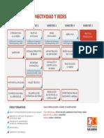 Mallas Web Tns Conectividad-y-redes