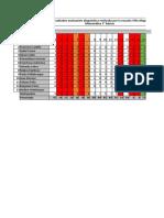 Diagnóstico Matemática Tabla de resultados.xlsx
