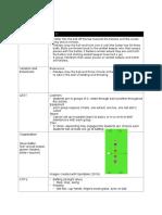 batting pdf